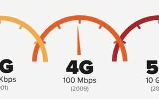 4g интернет какой оператор лучше