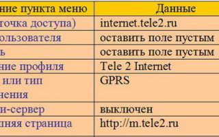 Подключение интернета теле2 на андроид