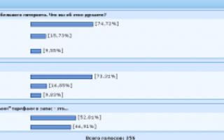 Билайн тарифы интернет на телефон безлимит москва